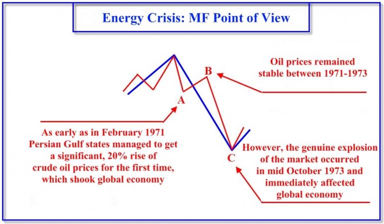energy crisis in pakistan essay 2015