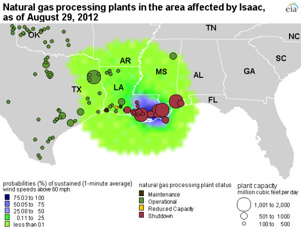 EIA: Gulf Coast Plants Recovering from Hurricane Disruptions (USA) LNG World News